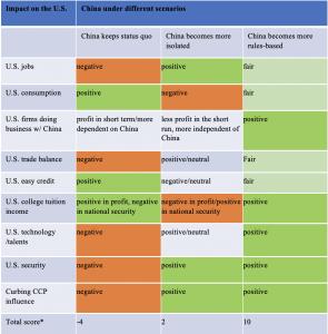 China Delinking Chart (Shaomin Li) spectator.org