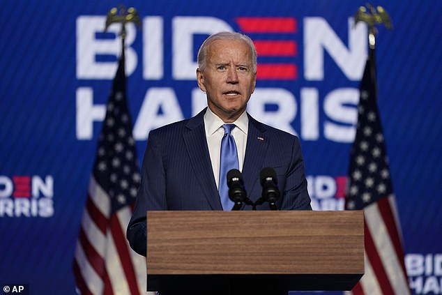 CNN declared Joe Biden as President elect after predicting that he was going to win Pennsylvania and its 20 electoral college votes